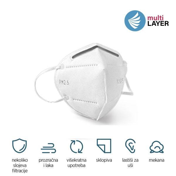 Višekratna zaštitna maska PRO SAFE PLUS KN95 1/20 komada